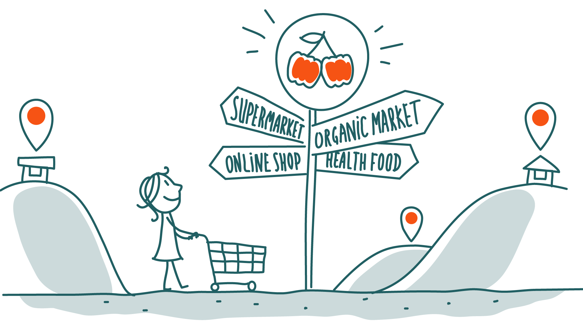 Woman orientates herself at which places superfoods can be bought.
